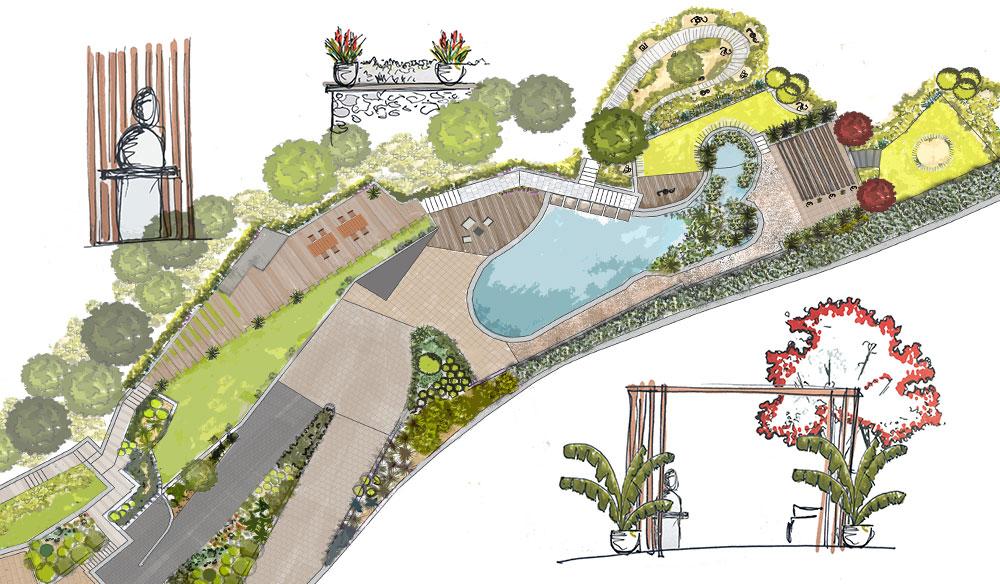 Progettazione-giardini-online